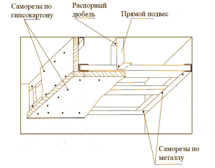 Чертежи потолков как сделать